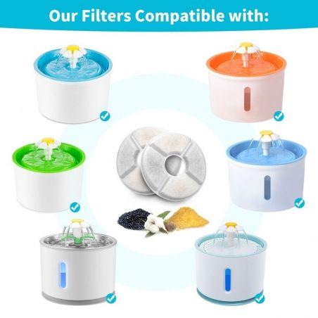 filtre pour fontaine à eau chat