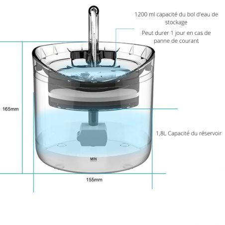 meilleure fontaine a eau chat